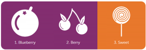 Blueberry Medical Marijuana Flavor